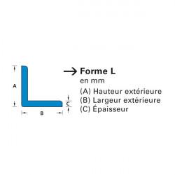 Profilé mousse en L